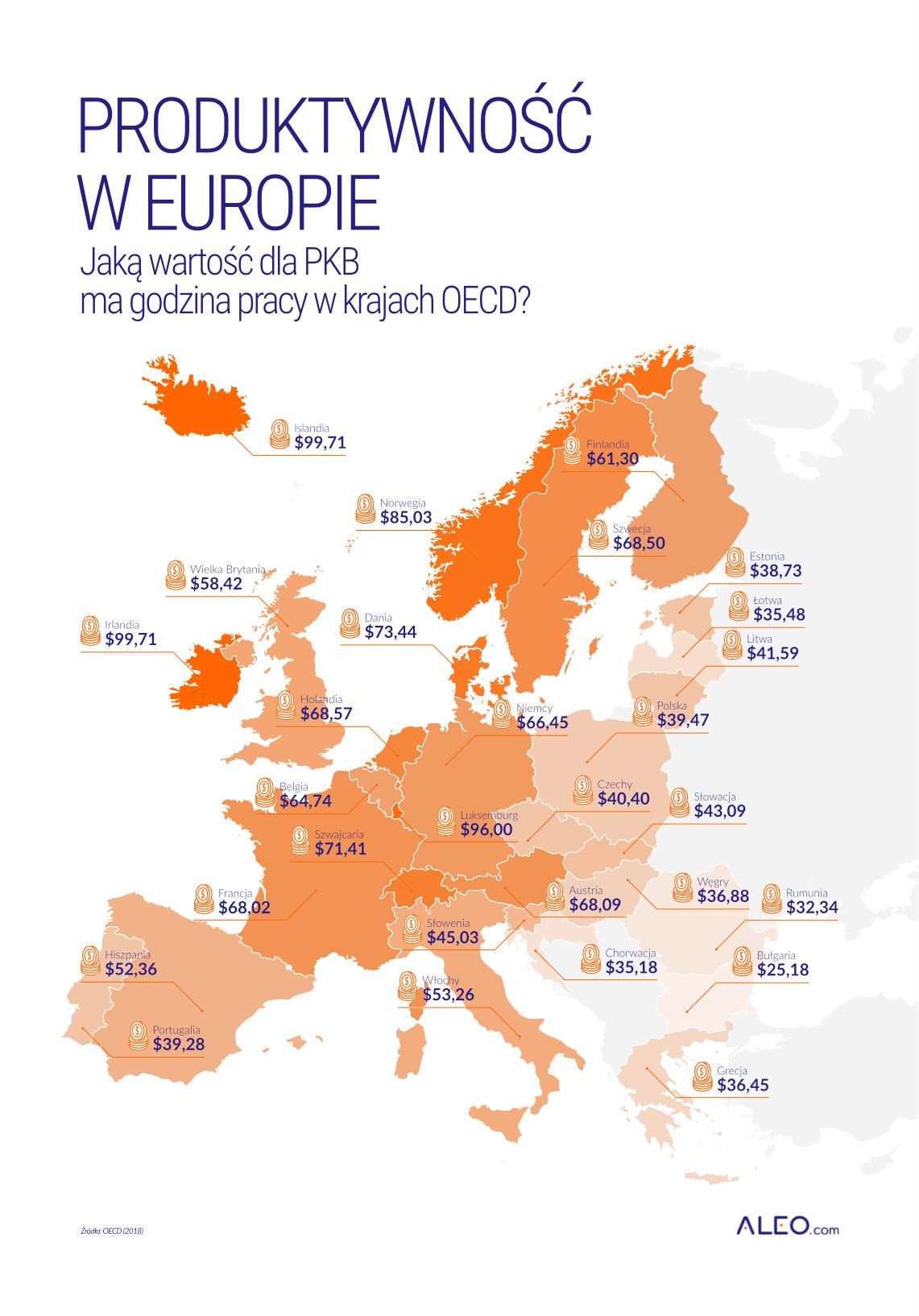 Mapa - Produktywność w Europie